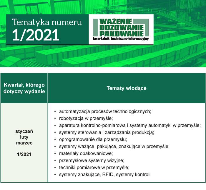 Tematyka 1/2021: automatyzacja procesów technologicznych; robotyzacja w przemyśle; aparatura kontrolno-pomiarowa i systemy automatyki w przemyśle; systemy sterowania i zarządzania produkcją; oprogramowanie dla przemysłu; systemy ważące, pakujące, znakujące  w przemyśle; materiały opakowaniowe; przemysłowe systemy wizyjne; techniki pomiarowe w przemyśle; systemy znakujące, RFID, systemy kontroli